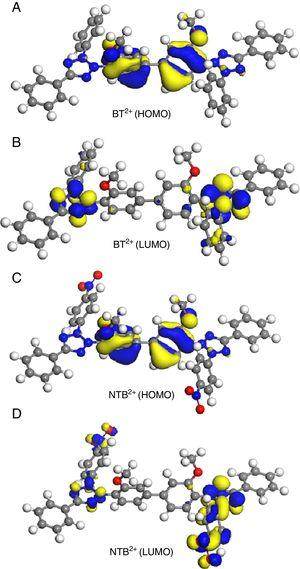 The frontier molecule orbital density distributions of two ditetrazole derivatives: (a) BT2+ (HOMO); (b) BT2+ (LUMO); (c) NTB2+ (HOMO); (d) NTB2+ (LUMO).