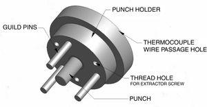 The punch assembly.