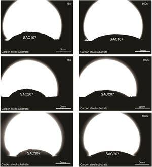 Advancing contact angles of the SAC alloys droplets on AISI 1020 steel surface showing the molten's shape and size during the wetting tests.
