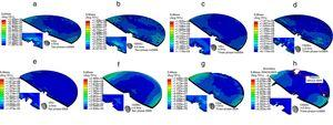 Stress state of simulation results of SMA reinforced composites laminates under high velocity impact using different models.