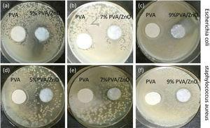 Antibacterial results of PVA nanofibers and PVA/ZnO nanofibers.