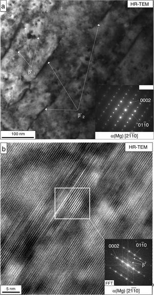 (a) TEM-BF micrograph of EZ33A thixo-cast after T6 heat treatment (solutioned at 500°C for 6h and aged at 190°C for 33h) and SAEDP as insert with indexed reflections, (b) HR-TEM image from area visible in (a) and FFT obtained from the marked area.
