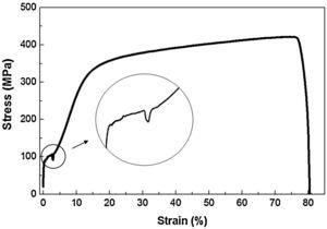 Tensile stress-strain curve of the solution treated and water quenched (ST/WQ) TNTZ alloy.