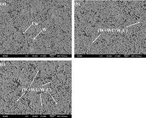Secondary electron SEM images of the ultrafine-grained W-25wt.%Cu composites doped with CNTs of 0wt.% (a), 1wt.% (b) and 3wt.% (c).