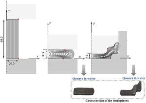 Schematic diagrams of the first and second stages of the hot forging process showing metal flow lines (dimensions in mm).