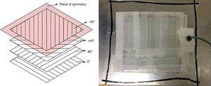 Stacking sequence of quasi-isotropic glass/epoxy laminate and vacuum bagging process.
