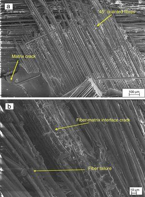 (a, b) Microstructure image of failure surface of ambient temperature aged specimen.