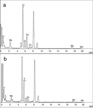 EDS spectra of precipitates in Steel No.1 after quenching and tempering at 660°C. (a) Spherical precipitates at the boundary between tempered martensite matrix and delta ferrite. (b) Acicular precipitates within delta ferrite.