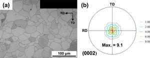 (a) Optical micrograph and (b) (0002) X-ray diffraction pole figure of initial material. davg denotes the average grain size.