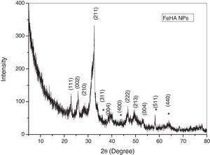 XRD pattern for prepared FeHA NPs. The phases identified by * correspond to magnetite.
