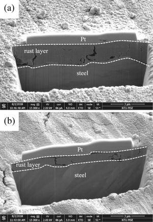 FIB cross-section SEM images of the rust layer on (a) NiCu and (b) S690Q steel samples formed after 7 days of immersion.