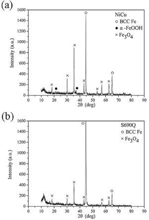XRD pattern of (a) NiCu and (b) S690Q steel samples after 7 days of immersion test.