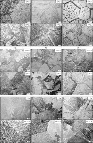 OM images of the three alloys continuously cooled at 75≥cooling rate≥0.01°C/s: (a) 1-Fe, (b) 2.5-Fe, and (c) 4-Fe; α′, martensitic structure; αGB_ α phase nucleated at prior β grain boundaries; αw_ Widmanstätten structure; αL_ lamellar structure.