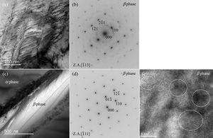 TEM analysis results for β phase region in 2.5-Fe cooled at (a, b) 0.01°C/s and (c, d) 0.1°C/s; (a, c) bright-field image and (b, d) diffraction pattern. (e) High-resolution image of β phase region in (a).