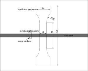 Dimensions of the tensile testing specimen, sampling location for metallographic sample, and location of Vickers hardness testing line.