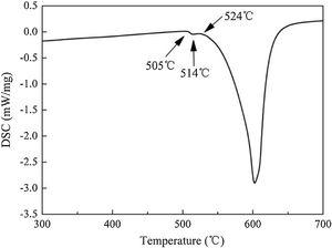 DSC curve of AC46000 aluminum alloy.
