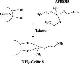 Schematic of amino-functionalisation of uncalcined diatomite (CeliteS) using a silane coupling agent (APDEMS).