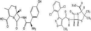 Molecular structure of Cefadroxil [29] and Dicloxacillin [30] respectively.