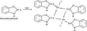 Coordination complex formation of mercaptobenzothiazole with CuI.