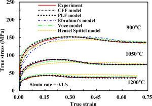 Comparisons of models and experiments.