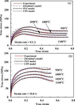 Comparison of the experiments with Ebrahimi's model, PLF model and CFF model for AISI 1020. (a) 0.1/s and (b) 10.0/s.
