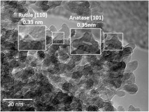 TEM microstructures of the TiO2 thin films deposited via dip coating.
