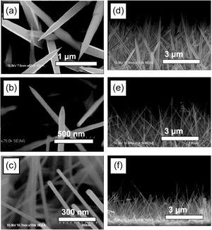 Scanning electron micrographs of LaB6 nanoobelisks and nanowires synthesized with substrates placed (a) 3 cm, (b) 4 cm, and (c) 5 cm downstream from the LaCl3 precursors. (d–f) Scanning electron micrographs of the nanostructures in (a)-(c), respectively [113].