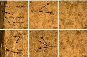 Microstructure of different regions on 316L (ASS) side, Sample (1): (a) WI and TMAZ&#59; (b) TMAZ and (c) HAZ. Sample (5): (d) WI and TMAZ (e) TMAZ and (f) HAZ.