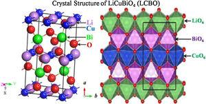 Unit cell of layered orthorhombic (Pnma) the LCBO (left–side) and three types of octahedra in the unit cell are shown (right–side) (reproduced from Ref. [1]).