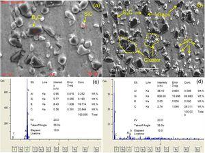 SEM image (a–b) EDS analysis from the 1st area (c) EDS analysis from the 2nd area (d) of 6B4C6SiC composite material.