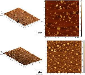 Shows AFM of NiO at different annealing temperatures and magnifications: (a) 450°C, (b) 550°C.