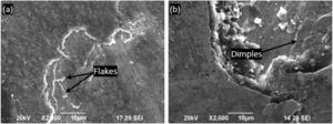 Impact of slide velocity on inner wall samples of composite A (a) for 500 m (b) 3000 m.