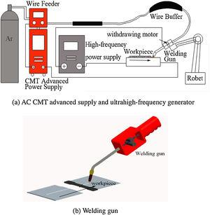 The experimental installation of AC CMT advanced supply coupled with ultrahigh-frequency power supply.