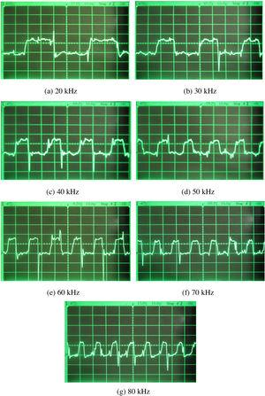 The output current waveforms of CMT coupled with different frequencies of pulse current. Note: The horizontal axis is 10us/DIV and the vertical axis is 20A/DIV.