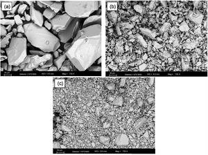 SEM images: (a) PF A, natural pellet feed; (b) PF B, pressed pellet feed once in roller press; and (c) PF C, pellet feed pressed five times in roller press.