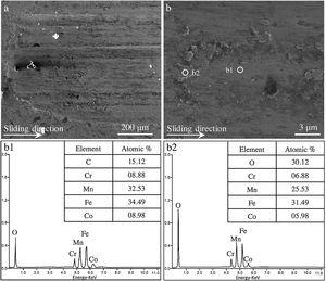 (a) SEM micrographs of the wear track on Fe40Mn40Cr10Co10 MEA and (b) High magnification SEM image of wear track; (b1) and (b2) corresponding EDS pattern of denoted wear particles in (b).