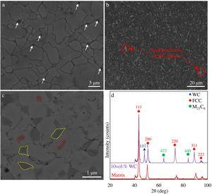 Backscattered SEM micrographs showing (a) the microstructure of Fe40Mn40Cr10Co10 MEA, (b) and (c) Fe40Mn40Cr10Co10/10vol.% WC composite; (d) X-ray diffraction patterns of Fe40Mn40Cr10Co10 MEA and its composite reinforced by WC nanaparticles with clear WC, FCC and M23C6 peaks. Red arrows in (b) indicate a few agglomerations of WC phases. Red and yellow lines in (c) exhibit that precipitates are distributed within grains and along grains boundaries, respectively. (For interpretation of the references to colour in this figure legend, the reader is referred to the web version of this article).
