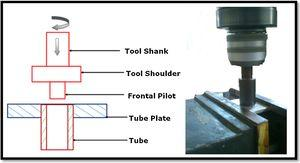Tube–Tube Plate Friction welding process without backing block.