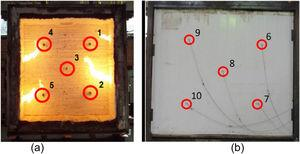 Numbering of (a) thermocouples inside the furnace and (b) outside.