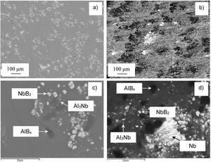 SEM micrographs of the microstructure (a and b) and details of the phases (c and d) found the in Al-2Nb-2B and Al-5Nb-5B master alloys, respectively.