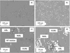 SEM micrographs of the microstructure (a and b) and details of the phases (c and d) found the MA1 and MA2 industrial pilot scale Al-2Nb-1B master alloys, respectively.