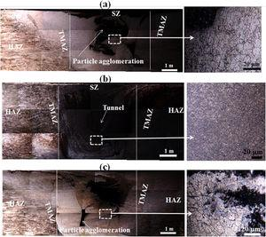 Optical microscopic images showing the welded joints of the friction stir weldments reinforced with (a) SiC, (b) B4C and (c) Al2O3 particles.