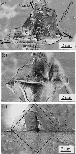 The SEM micro-morphology of indentations on friction films corresponding to S-1 (a), S-2 (b), and S-3 (c).