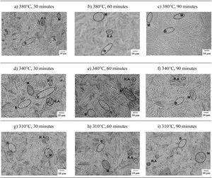 Microstructure evolution of AISI 4340 as a function of austempering temperature and time.