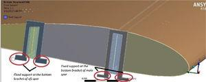 Boundary condition of fixed support at the bottom part of the bracket.