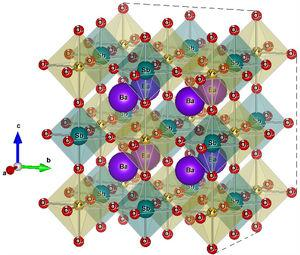 Structural arrangement for the Ba2YSbO6 in the Fm 3¯ m space group.