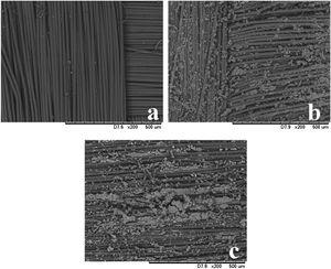 SEM analyses for the samples studied. (a) Kevlar control; (b) Kevlar with STF; and (c) Kevlar with STF and coupling agent.