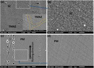SEM images showing the distribution of suspected TB/T2 particles in the SZ, TMAZ and PM of the friction stir weldment of the AA2198-T851 alloy.