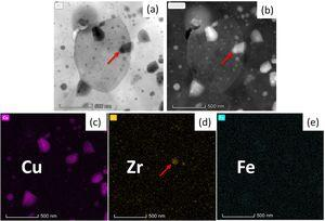(a)-(b) Bright field and high angle annular dark field images of the SZ. (c)-(e) EDX maps of the imaged zone showing the distribution of Cu, Zr and Fe, respectively.