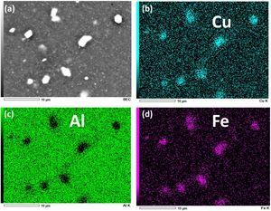 SEM-EDX maps of fragmented Cu-Fe rich particles in the SZ.